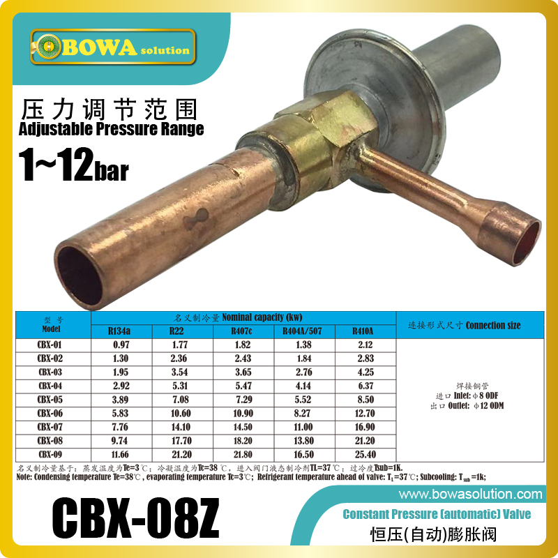 Automatic expansion valve is used in water chiller and heat pump plants with single injected evaporators & without distributor|valve price|valve lift|valve cup - title=