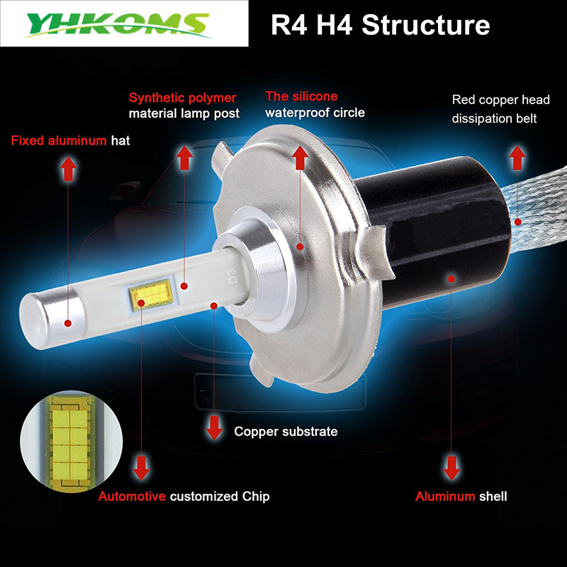 YHKOMS LED fənər lampaları Hamısı Dönüşüm Dəsti H4 9003 HB2 - Avtomobil işıqları - Fotoqrafiya 2