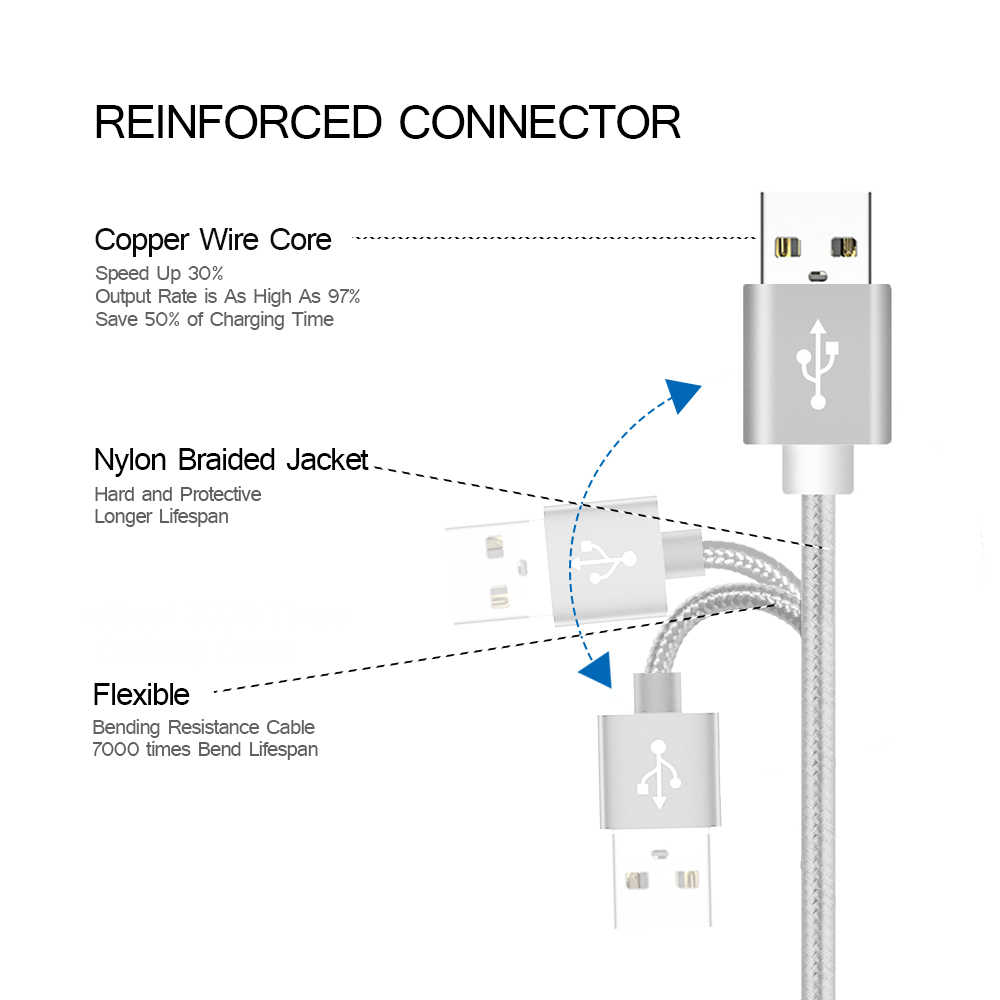 usb cables 2a fast charging nylon braided micro usb charger cable for android mobile phone for  [ 1000 x 1000 Pixel ]