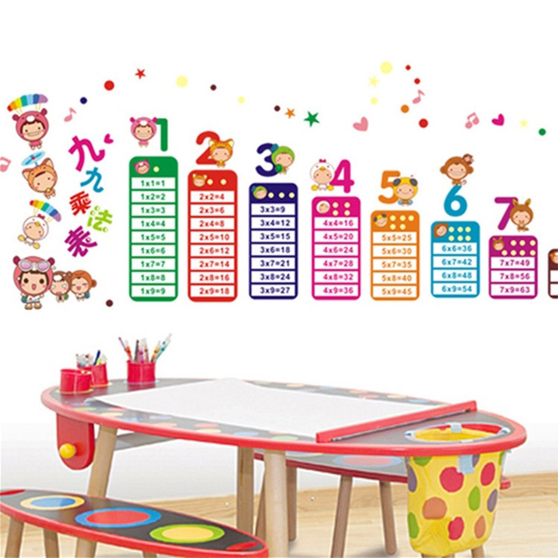 tabla de multiplicar de dibujos animados pvc removible etiqueta de la pared diy kid dormitorio living