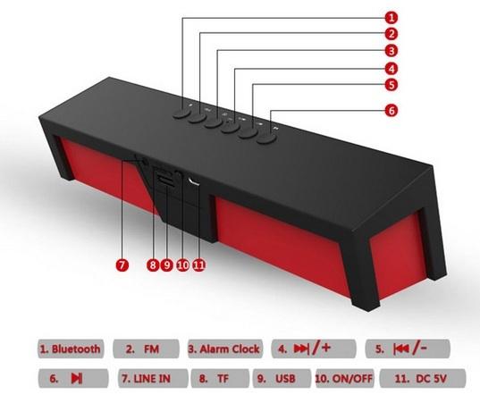 Apuramento de armazenamento Grande ao ar livre de energia de ALTA FIDELIDADE Subwoofer speaker Boombox Rádio FM USB Amplificador Estéreo Caixa de Som com microfone