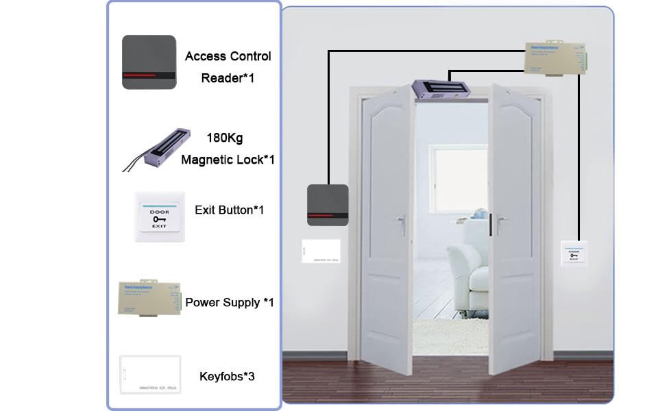 power supply control