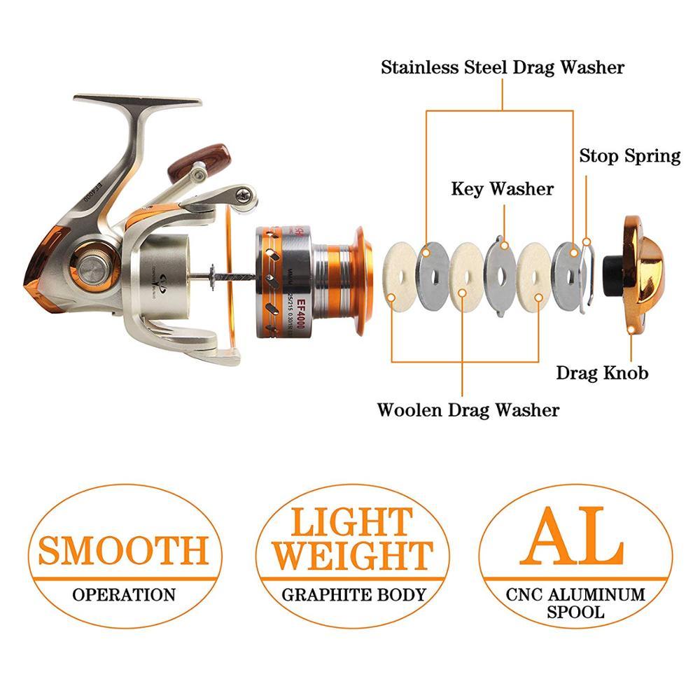 Kit d'outils combinés de canne à pêche ensemble de moulinet de canne à pêche télescopique avec ligne leurres crochets accessoires de sac de pêche - 3