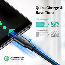 Ugreen USB Type C Charger Cable for Redmi note 8 Samsung Quick Charge 3.0 USB C Fast Charging Cable USB Type-C Wire For Huawei