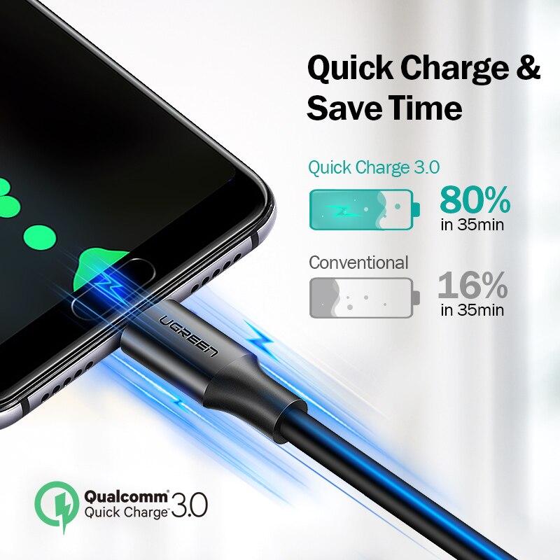 gratuite USB-C Samsung Charge
