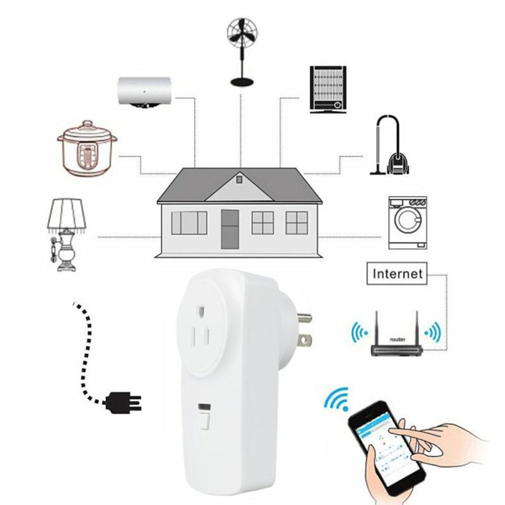 Wifi Smart Plug APP Phone Control Power Socket Timer Switch Wall Socket for ECHO ALEXA GOOGLE Practical Design Hot Sale Dropship