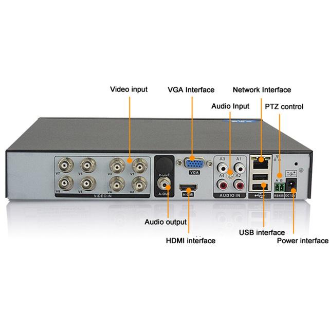 LOFAM 2MP 1080P CCTV Video Security 8CH AHD DVR System Kit 4PCS AHD 1080P 2.0MP IR-Cut Camera home 8 Channel Surveillance Kits