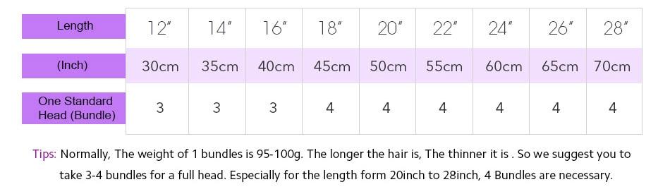 HTB1aLe0JuGSBuNjSspbq6AiipXau Princess Hair Deep Wave Bundles With Closure Double Weft Human Hair Brazilian Hair Weave 3 Bundles With Closure RemyMedium Ratio