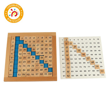 Baby Toy Montessori Material Math Wooden Toy Hundred Board 1-100 Understanding Numbers Early Teaching and Learning Mathematics baby toy montessori material math introduction to decimal symbol wooden learning numbers early education children toy