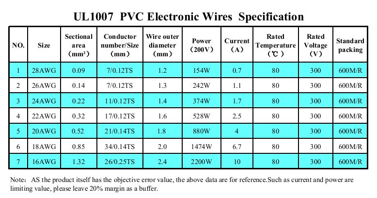 List of synonyms and antonyms of the word 10 awg diameter american wire gauge awg cable conductor size chart table keyboard keysfo Gallery