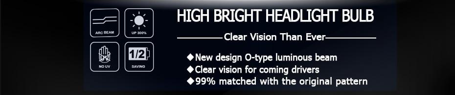 CNSUNNYLIGHT LED H4 H7 H11 H8 H1 H3 9005 9006 HB4 Car Headlight Bulbs Adjustable Beam 60W 9000LM each Pair 6000K Auto Light 12v 24v (2)