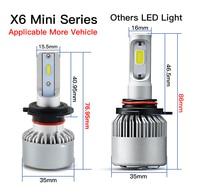 CSP LED Headlight Bulb 60W 6000K High Low Beam For Honda CBR125R CBR 125R 2004 2011 2005 2006 2007 2008 2009 2010
