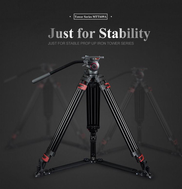 caméra MTT609A Remise vidéo 2