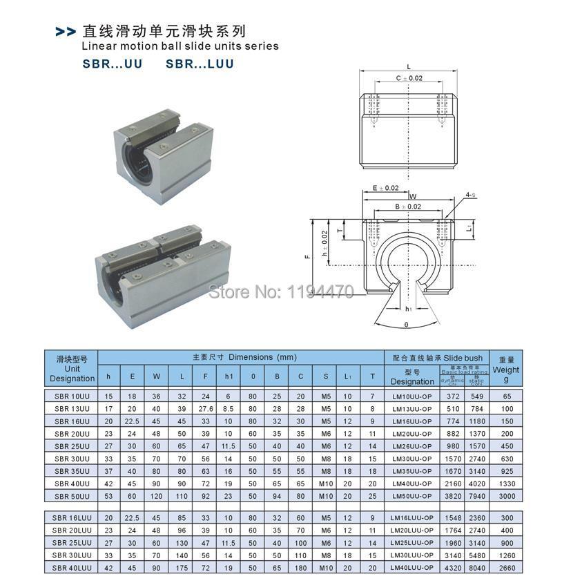 SBR10UU Open Linear Bearing Slide Linear Motion Block CNC US Shipping