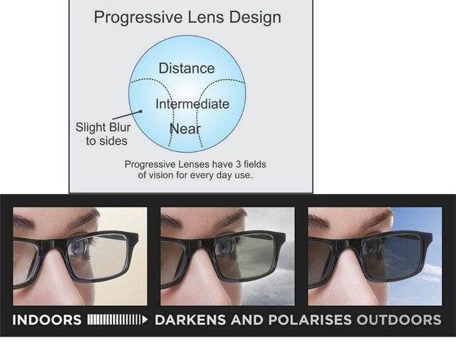 c668512fdce21 161 Lentes Progressivas Fotocromáticas Multifocal Prescrição Óculos de Sol  Lente de Transição de Forma Livre photochromc