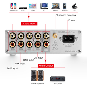 Image 4 - Brzhifi ハイファイ NJW1194 bluetooth 5.0 aptx リモート受信プリアンプ 5 方法ロスレスハンドオーバプリアンプと高音低音 led disply