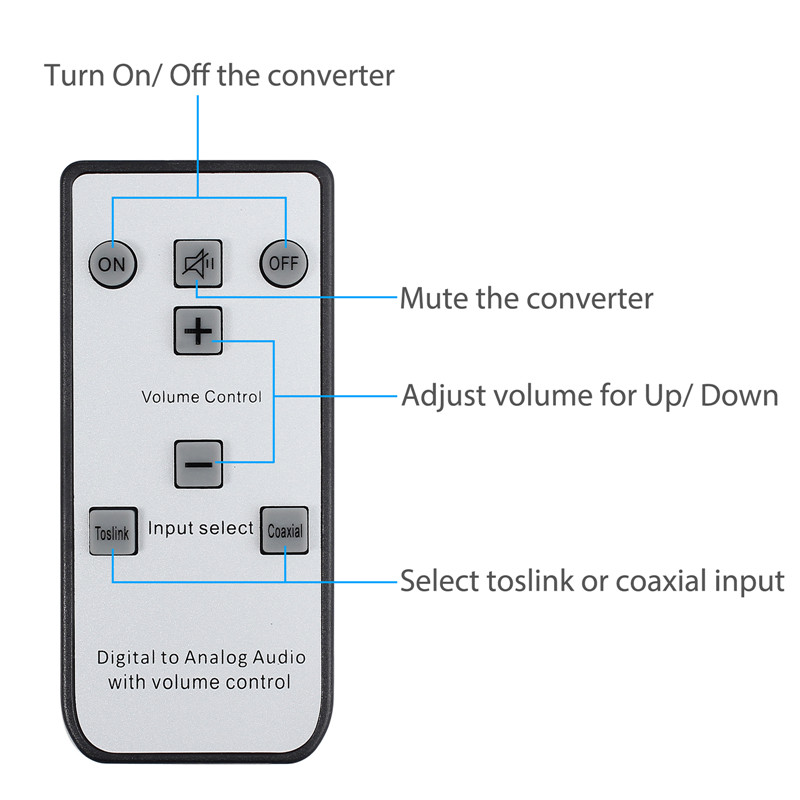 Proster DAC Digital To Analog Audio Converter With IR Remote Control Optical Toslink Coaxial To RCA 3.5mm Jack Adapter