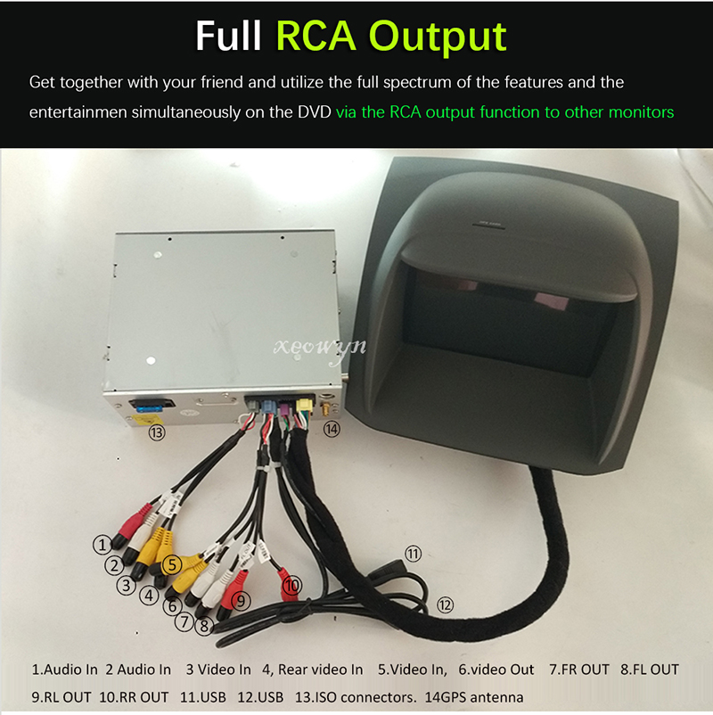 10-ull RCA output