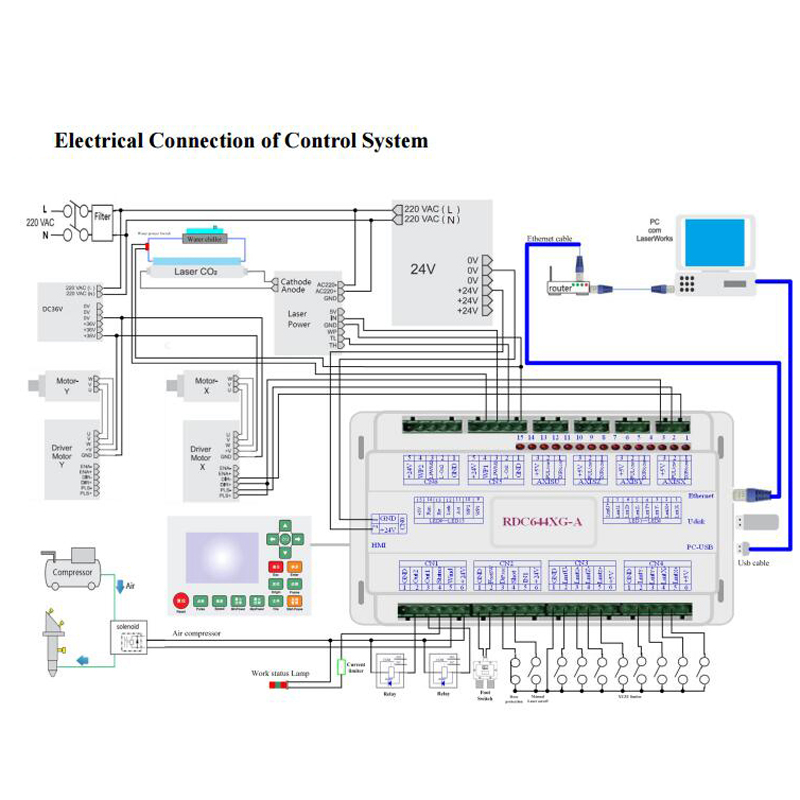 and in this wiring diagram, it doesn't get specific as to how to connect a  chiller