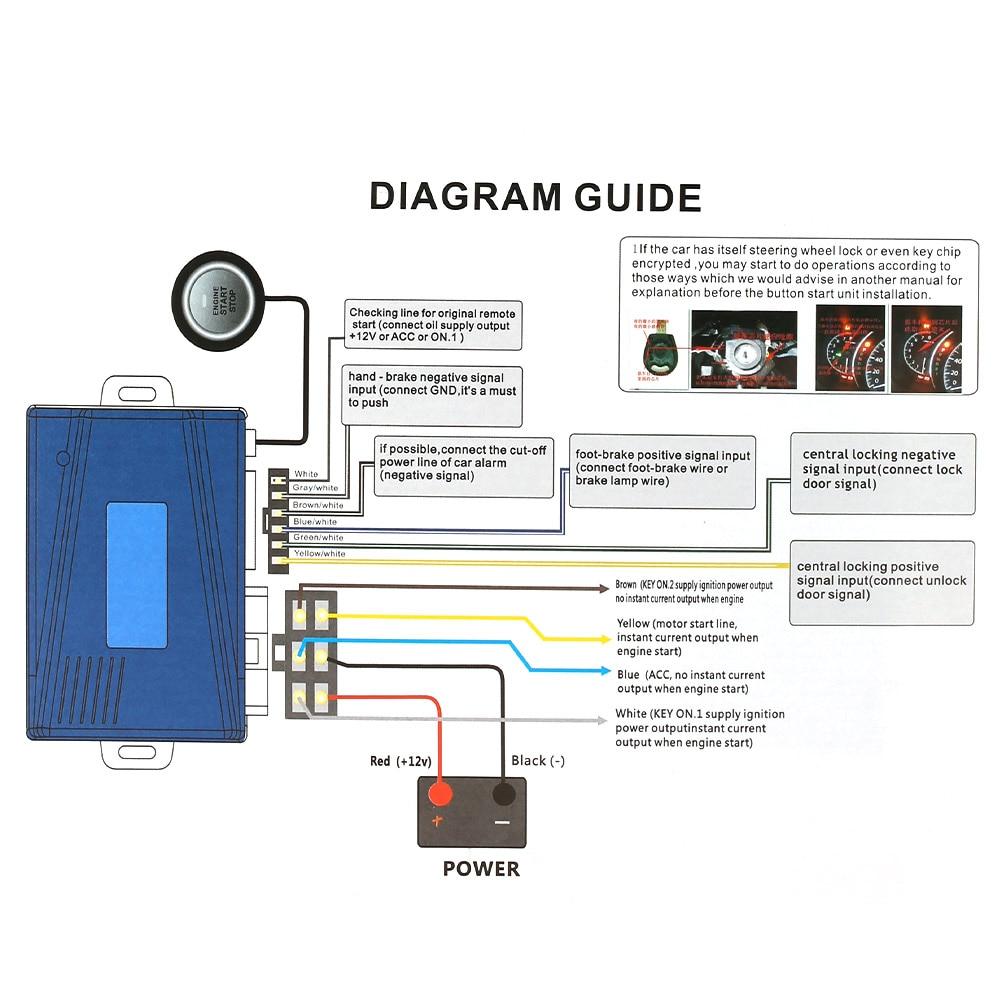 Sensational Bmw Remote Starter Diagram Wiring Diagram Wiring 101 Orsalhahutechinfo