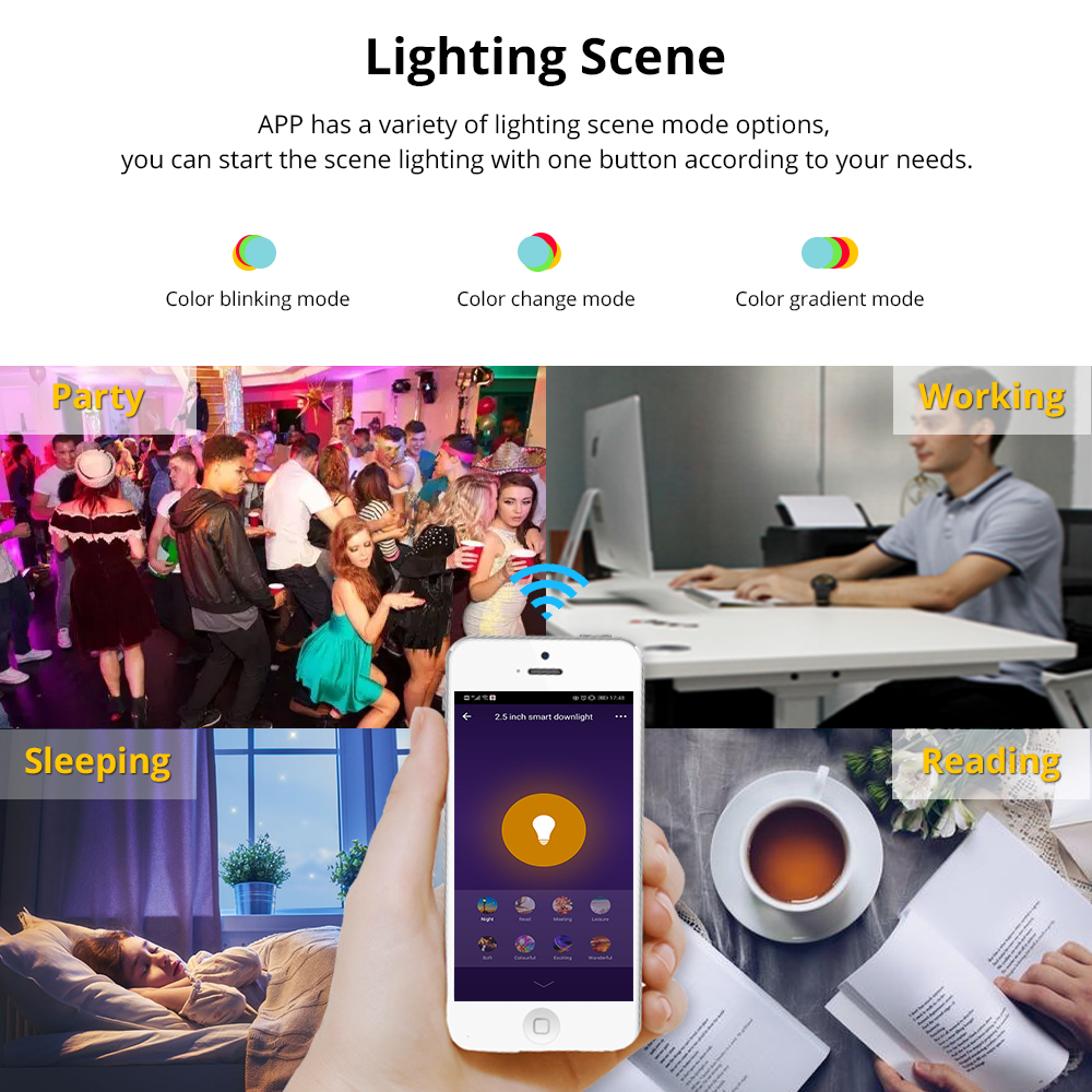 Image 5 - Home Automation 6 inch WiFi Bulb Led  Downlight 14w Voice Control by Alexa Echo Dot Spot Show Google Home Assistant IFTTT-in Smart Remote Control from Consumer Electronics