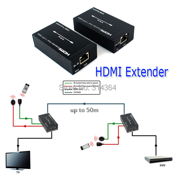 HDMI 50M Extender Over Single Cat 5e/Cat 6 UTP Cables 3D 1080P Bi-Directional IR HDMI Transmitter and Receiver IR extender rj45