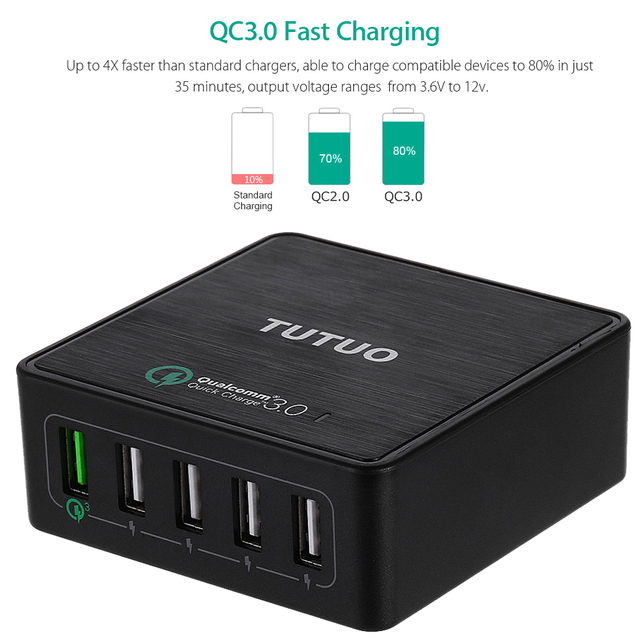 TUTUO QC-025P Fast USB Charger Quick Charge 3.0 40W Travel Desktop Wall Smart Charger EU US Plug for iPhone 7/Xiaomi Power Bank