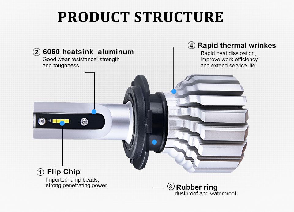 Foxcnsun H4 H7 LED Car headlight Fanless LEDs auto lamp H1 H3 H15 9004 9005 9006 9007 9012 12V 24V 50W CSP Hi Lo Beam 10000LM (9)