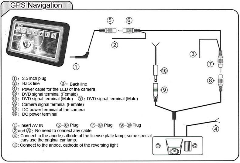 com buy bw reversing camera hd night vision installing wiring diagram installing in car dvd installing in portable gps navigation