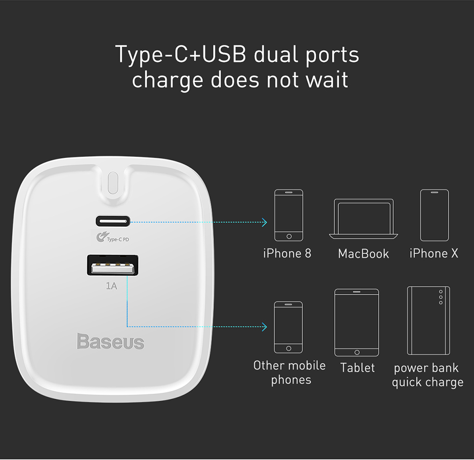 Baseus 30W PD Quick Charger For iPhone X 8 USB TYPE C Charger+ 2A ...