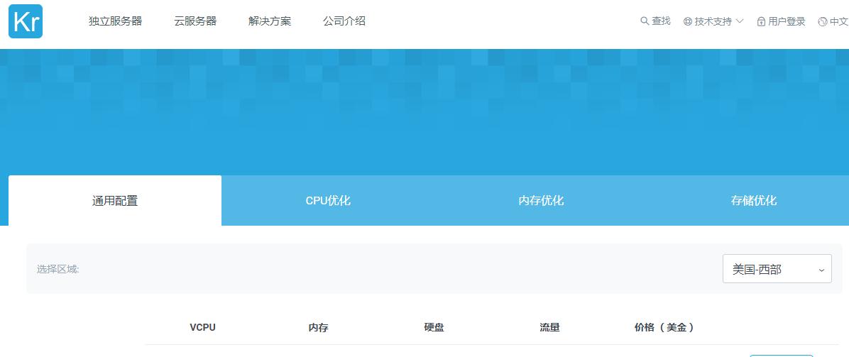 羊毛党之家 上次双十一的转手赚了100块-Krypt:VPS、独服均有较大优惠  https://yangmaodang.org