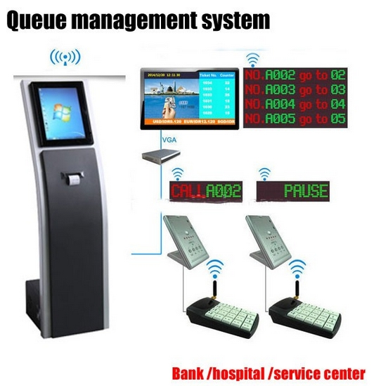 Automatic SAMSUNG/LG LCD Touch Screen Queue Management System