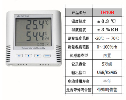TH10R /TH10R-EX+alarm Temperature&humidity Recorder refrigerate medicine shop Automatic temp&humidity Meter Industrial SensorTH10R /TH10R-EX+alarm Temperature&humidity Recorder refrigerate medicine shop Automatic temp&humidity Meter Industrial Sensor