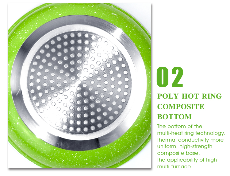 2pcs/set 20cm/24cm Non-stick Skillet Induction Gas Cooker Use Egg Steak Frying Pan 2 Color for choose