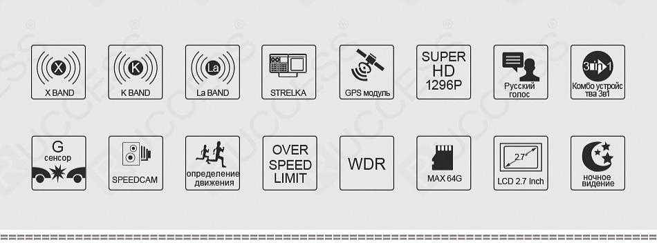 Ruccess Radar Detectors 3 in 1 DVR Radar Detector GPS Anti Radar for Car Full HD 1296P Car Camera 1080P Video Recorder Auto (4)