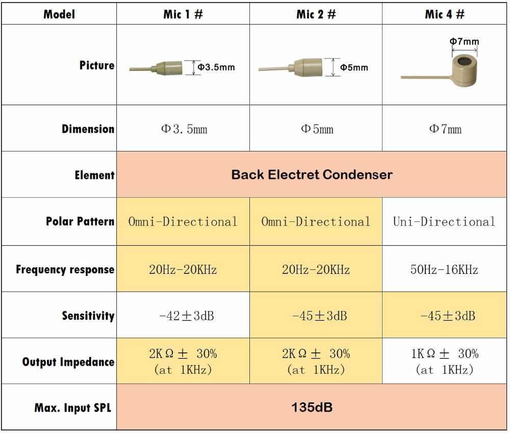 Freeboss 3.5mm Plug (עם אגוז) עור צבע מיני אחת אוזן תליית Omni כיוונית הקבל אוזניות מיקרופון