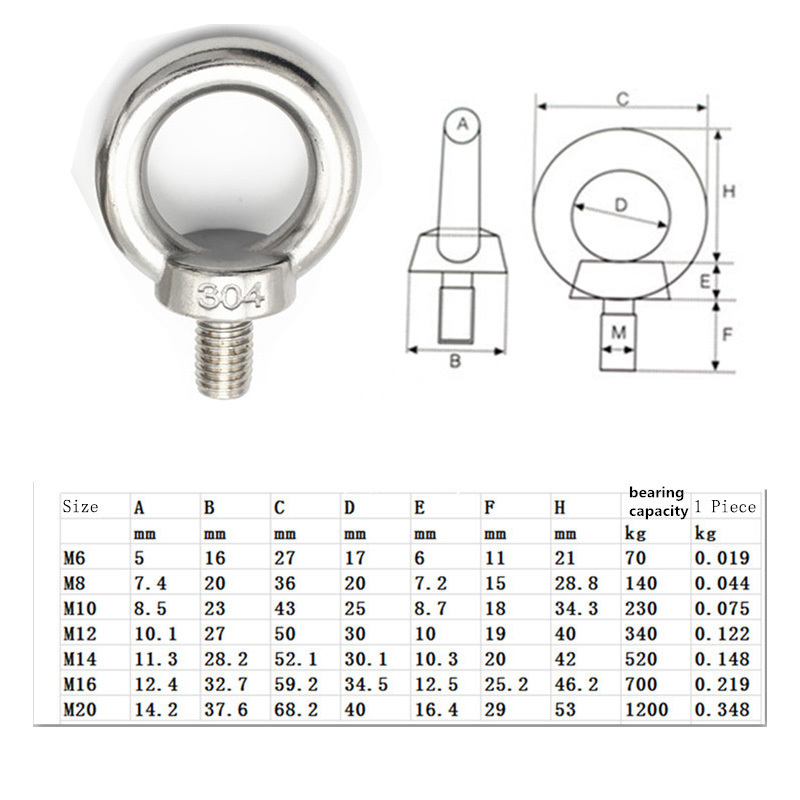 Image 3 - HCSSZP 5 Pieces M6/M8/M10/M12/M16/M20 Germany DIN 580 Standard Stainless Steel 304 Eye Bolt Lifting Screw Ring-in Marine Hardware from Automobiles & Motorcycles