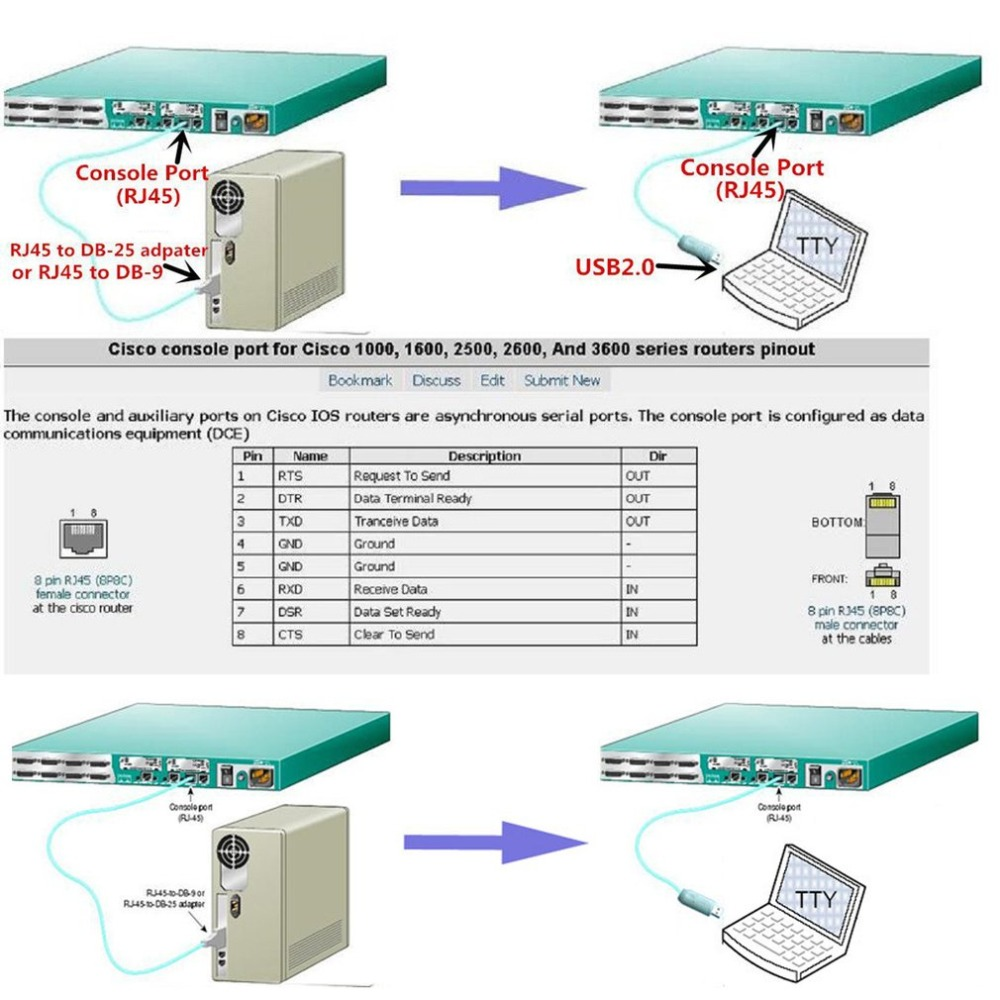 Rj45 Rs232 Serial Cable Pinout On Rj45 Ether Cable Wiring Diagram