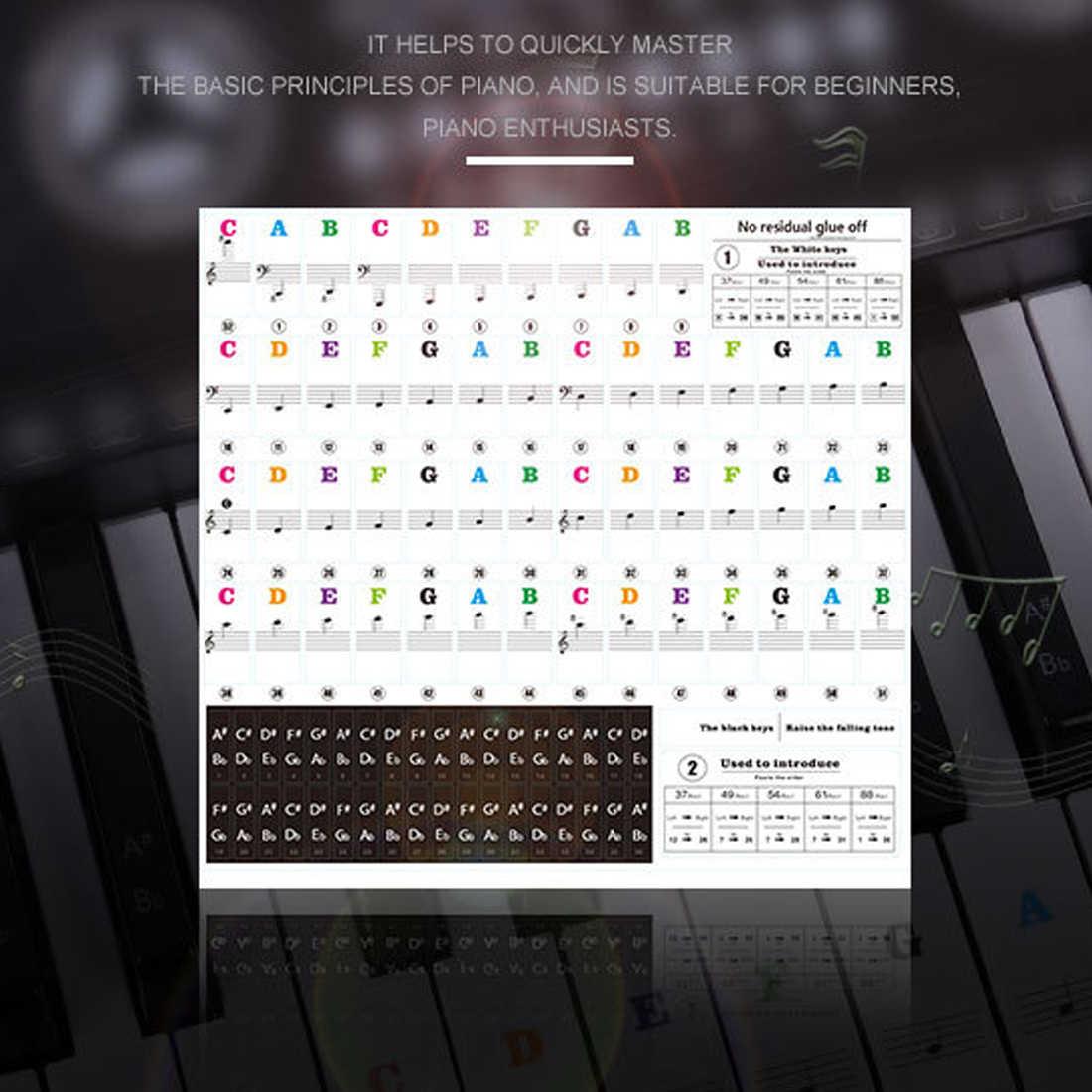New Transparent Piano Keyboard Sticker 88/61/54/49 Key Electronic Keyboard  Key Piano Stave Note Sticker for White Keys