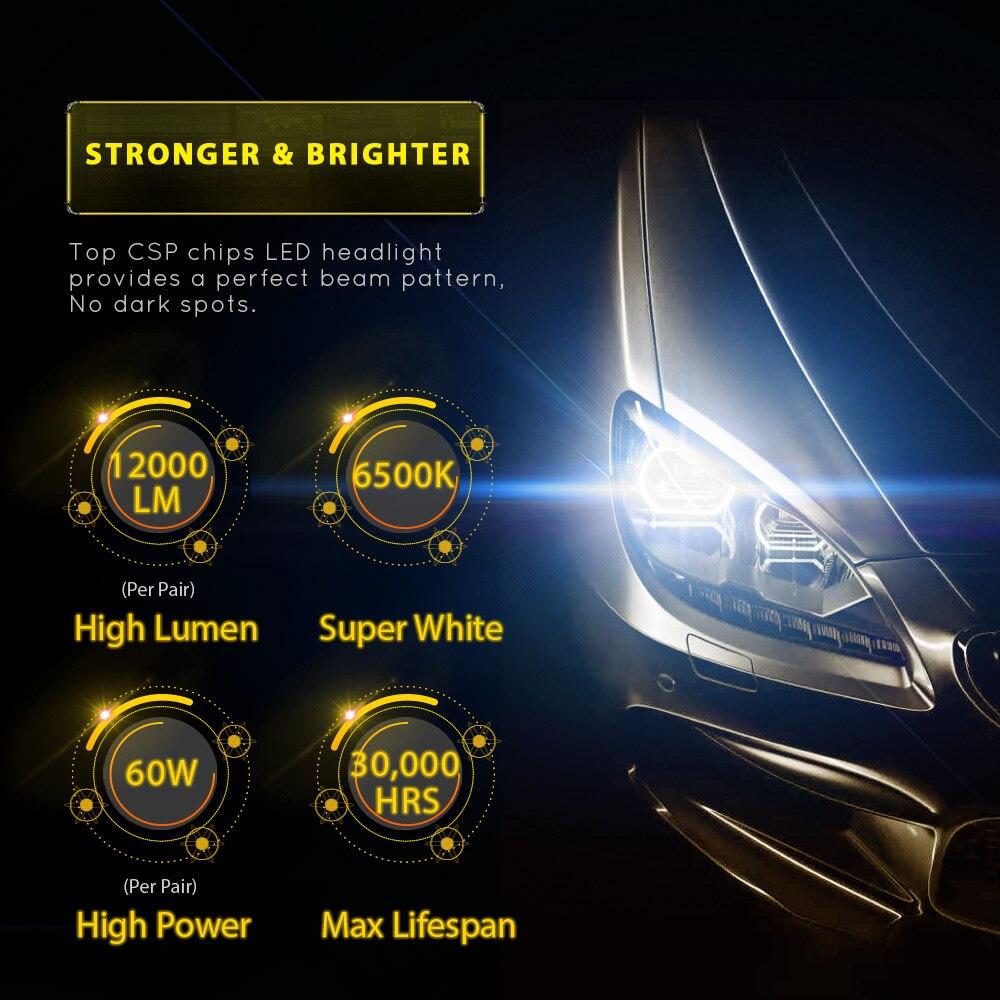 Image 2 - Mini Super Bright Car Headlight H7 H4 H11 led H1 LED bulb HB3 9005 HB4 9006 H3 H8 60W 12000lm Auto Bulb Headlamp 6500K car Light-in Car Headlight Bulbs(LED) from Automobiles & Motorcycles