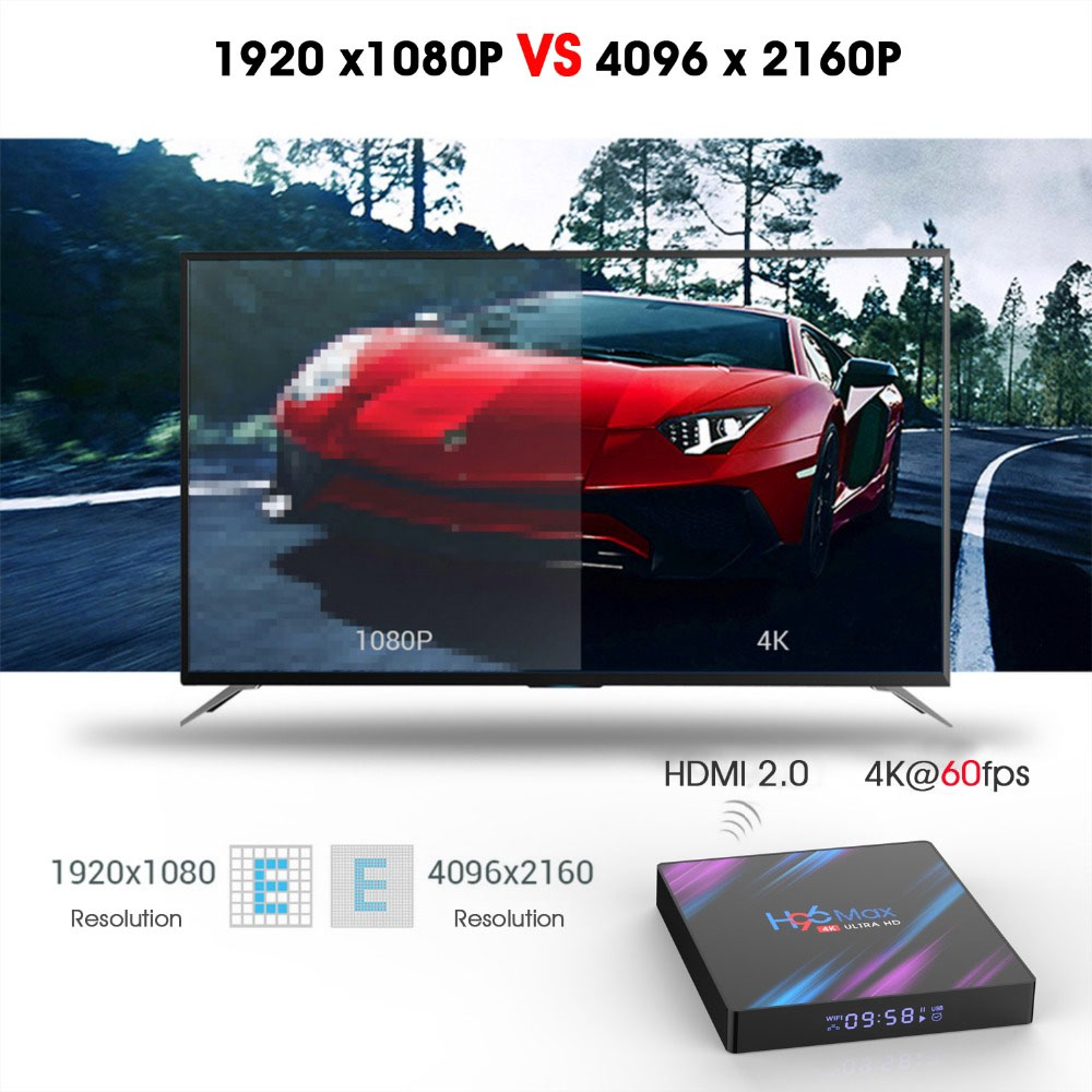 Image 5 - H96 MAX 9.0 Smart TV Box Rockchip RK3318 4GB RAM 64GB ROM H.265 4K HDR 2.4G&5G Wifi Bluetooth 4.0 Android TV Box H96MAX 2GB16GB-in Set-top Boxes from Consumer Electronics