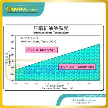 Piezas De Refrigeración Comercial | El Acumulador De Intercambiador De Calor Tiene Efectos De Los Intercambiadores De Calor Acumuladores En El Rendimiento De Un Sistema De Refrigeración