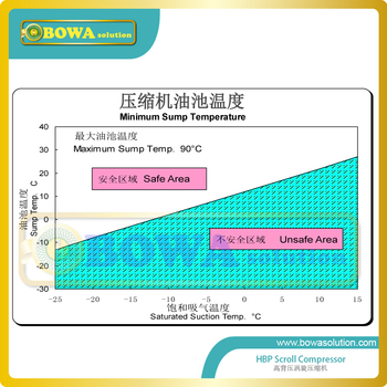 El Acumulador Del Intercambiador De Calor Es Un Efecto De Los Intercambiadores De Calor Del Acumulador En El Rendimiento De Un Sistema De Refrigeración