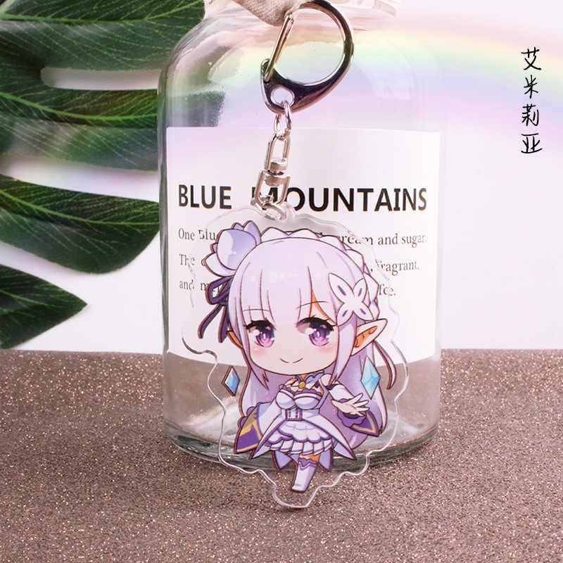 Anime RE Zero Kara Hajimeru Isekai Seikastu Keychain Cartoon Figure Rem Emilia Car Key Holder Chain Pendants Keyrings