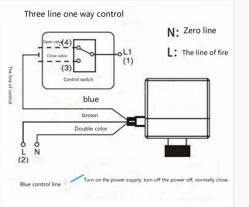 motorized ball valve Three wire one way control normally closed ...