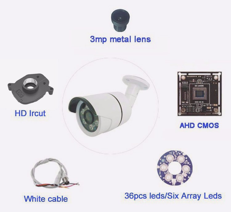 ahd camera five part