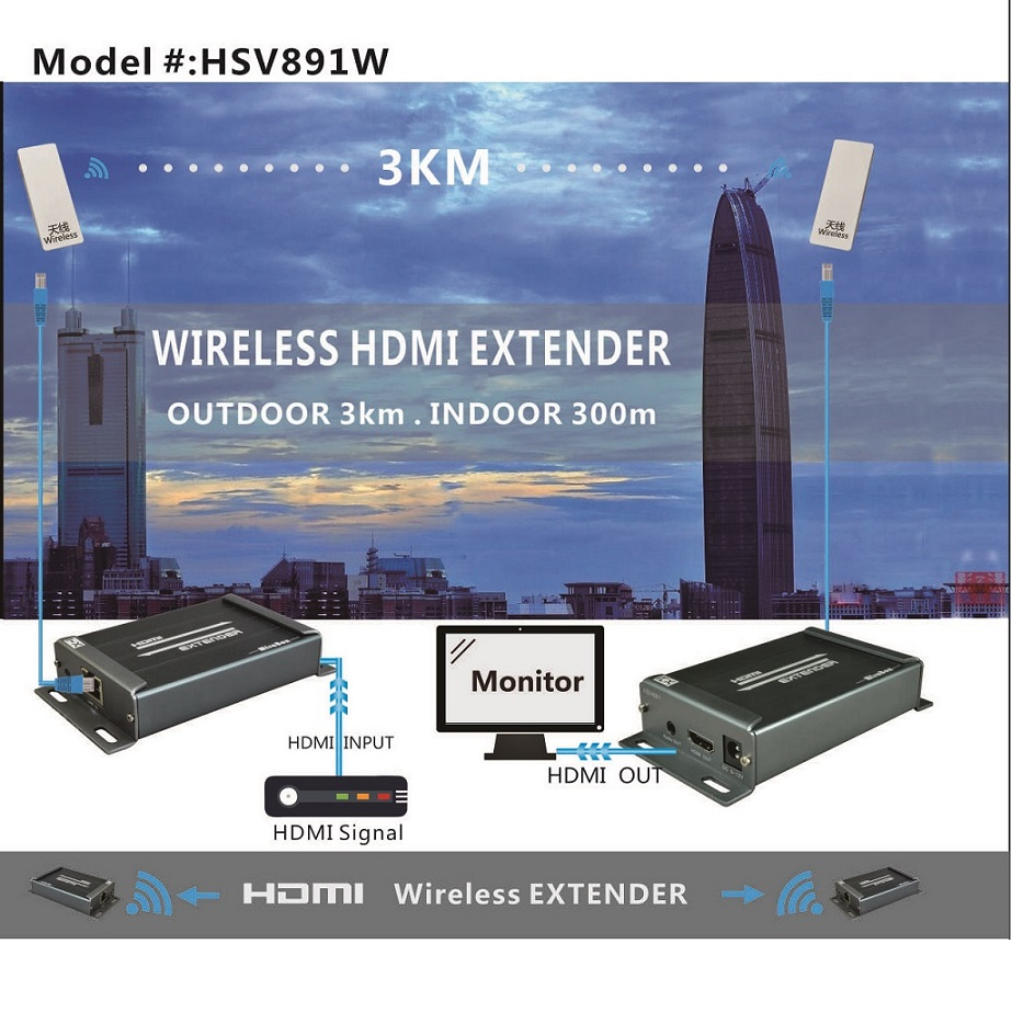 120m HSV891W Wireless hdmi extender  transmitter receiver with audio extractor  Wireless hdmi extender 300m miximum indoor 80 channels hdmi to dvb t modulator hdmi extender over coaxial