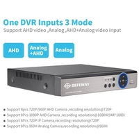 DEFEWAY 1080N HDMI Surveillance Video Recorder 4 CH AHD DVR Network P2P NVR for IP Camera 4 Channel CCTV Security System No HDD