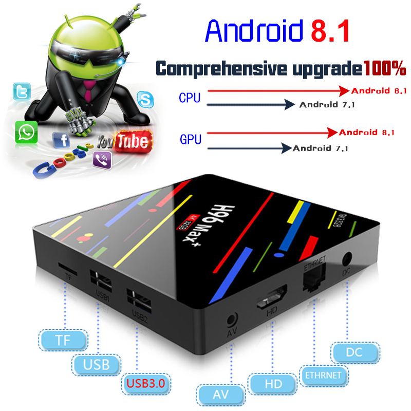 Android 8.1 TV Box H96 Pro 4 gb/32 gb RK3328 Quad-Core 2.4g WiFi 100 m LAN VP9 H.265 HDR10 USB 3.0 4 k Smart Media Player H96 Max +