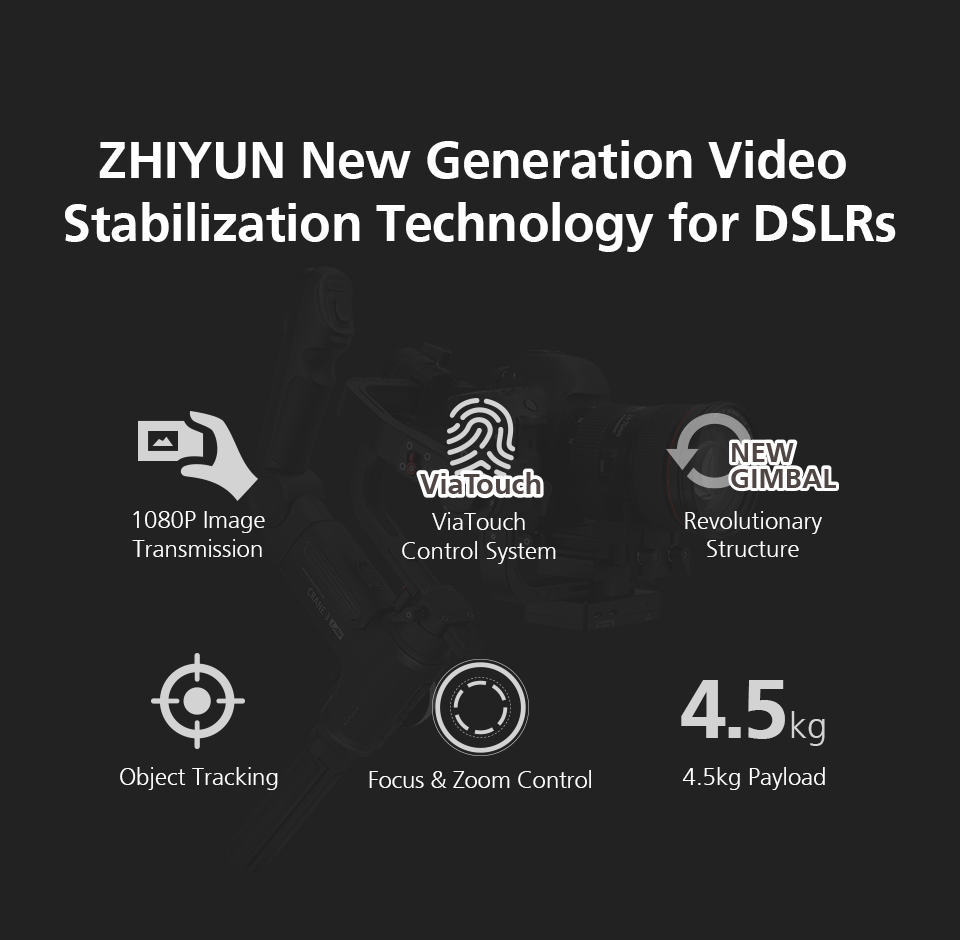 Zhiyun Crane 3 Lab Crane 2 Upgrade Version 3-Axis Gimbal Stabilizer for DSLR Cameras, 1080P Full HD Wireless Image Transmission 3